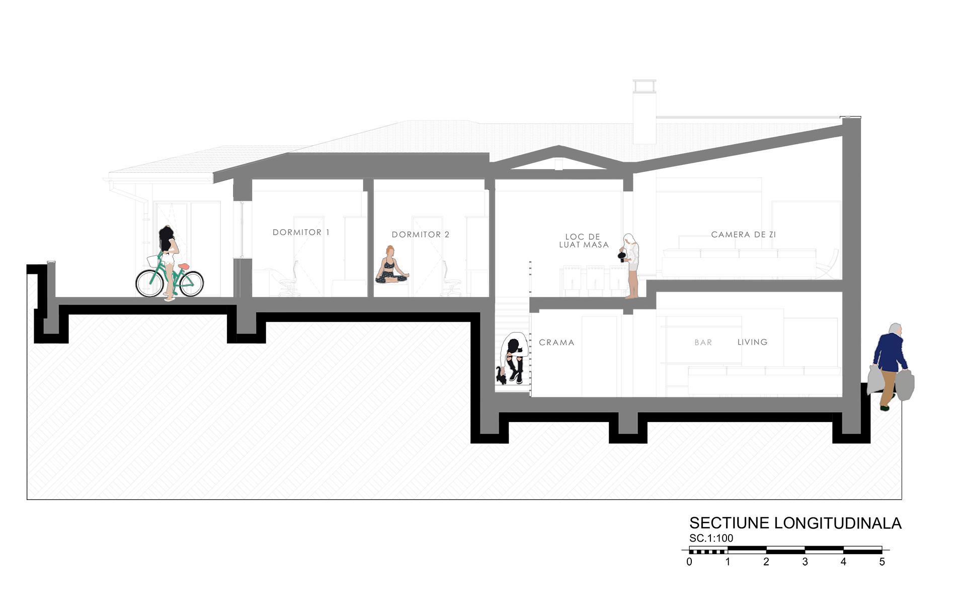 Casa Chinteni